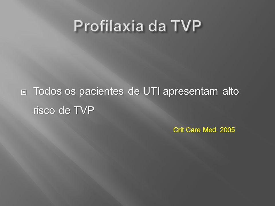 Todos os pacientes de UTI apresentam alto risco de TVP Todos os pacientes de UTI apresentam alto risco de TVP Crit Care Med. 2005
