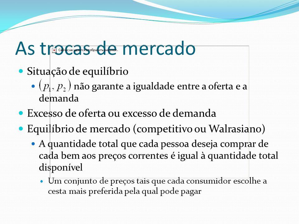 As trocas de mercado Situação de equilíbrio não garante a igualdade entre a oferta e a demanda Excesso de oferta ou excesso de demanda Equilíbrio de m