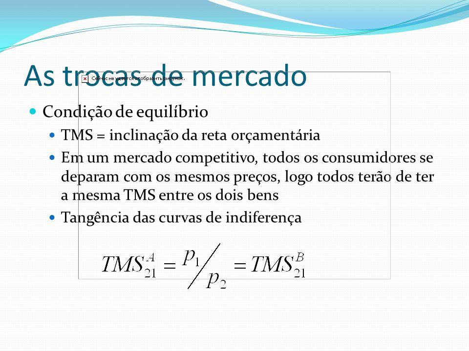 As trocas de mercado Condição de equilíbrio TMS = inclinação da reta orçamentária Em um mercado competitivo, todos os consumidores se deparam com os mesmos preços, logo todos terão de ter a mesma TMS entre os dois bens Tangência das curvas de indiferença