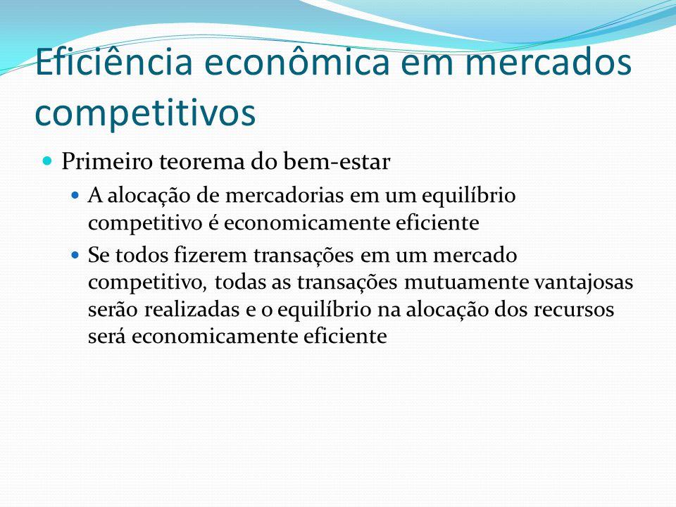 Eficiência econômica em mercados competitivos Primeiro teorema do bem-estar A alocação de mercadorias em um equilíbrio competitivo é economicamente eficiente Se todos fizerem transações em um mercado competitivo, todas as transações mutuamente vantajosas serão realizadas e o equilíbrio na alocação dos recursos será economicamente eficiente