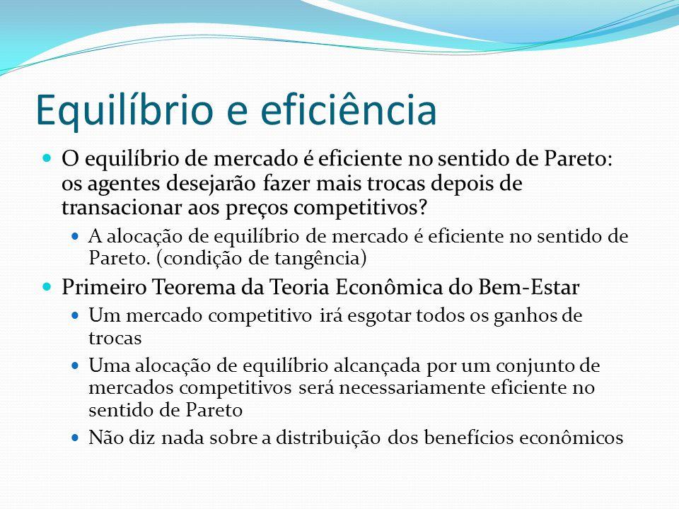 Equilíbrio e eficiência O equilíbrio de mercado é eficiente no sentido de Pareto: os agentes desejarão fazer mais trocas depois de transacionar aos preços competitivos.