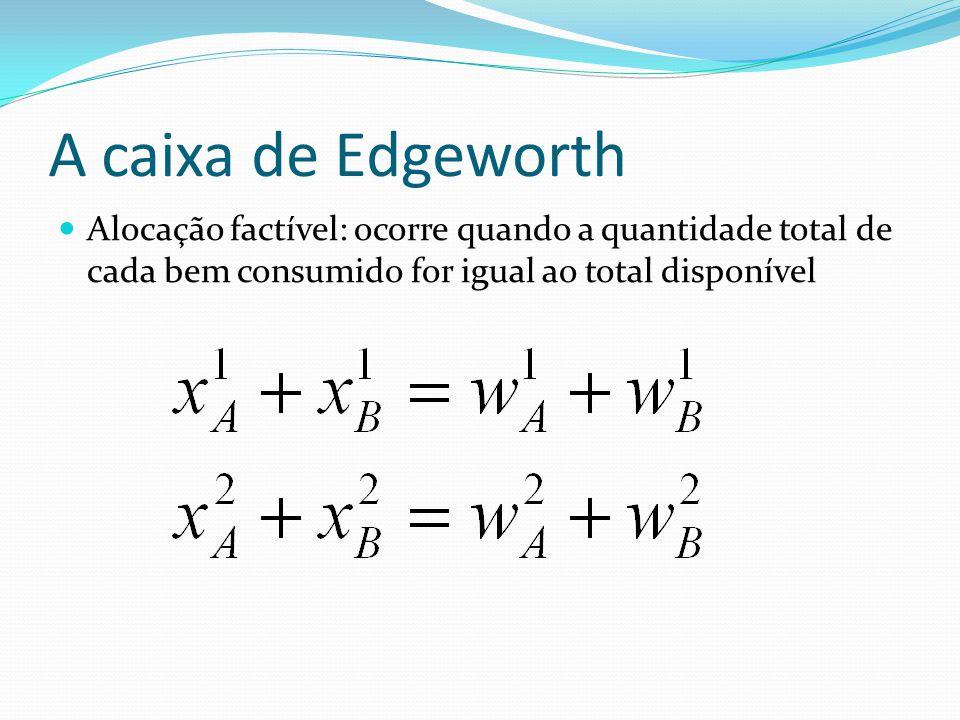 A caixa de Edgeworth Alocação factível: ocorre quando a quantidade total de cada bem consumido for igual ao total disponível