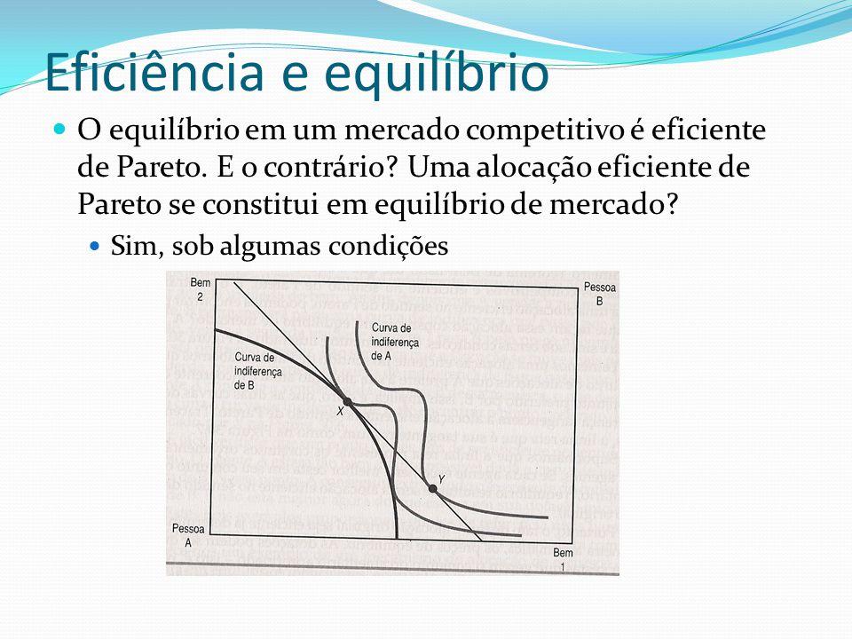 Eficiência e equilíbrio O equilíbrio em um mercado competitivo é eficiente de Pareto. E o contrário? Uma alocação eficiente de Pareto se constitui em