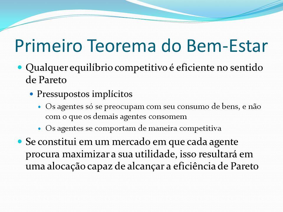 Primeiro Teorema do Bem-Estar Qualquer equilíbrio competitivo é eficiente no sentido de Pareto Pressupostos implícitos Os agentes só se preocupam com