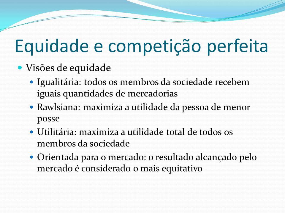 Equidade e competição perfeita Visões de equidade Igualitária: todos os membros da sociedade recebem iguais quantidades de mercadorias Rawlsiana: maximiza a utilidade da pessoa de menor posse Utilitária: maximiza a utilidade total de todos os membros da sociedade Orientada para o mercado: o resultado alcançado pelo mercado é considerado o mais equitativo