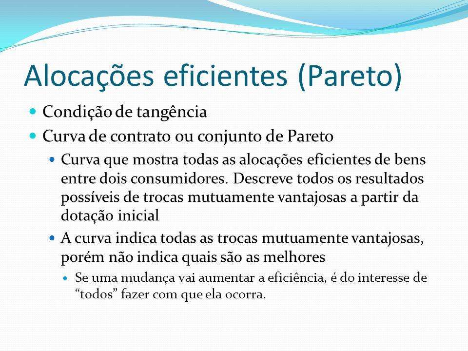Condição de tangência Curva de contrato ou conjunto de Pareto Curva que mostra todas as alocações eficientes de bens entre dois consumidores. Descreve
