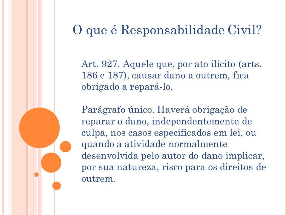 O que é Responsabilidade Civil? Art. 927. Aquele que, por ato ilícito (arts. 186 e 187), causar dano a outrem, fica obrigado a repará-lo. Parágrafo ún