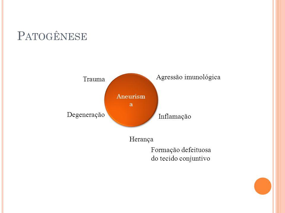 Degeneração Inflamação Trauma Agressão imunológica Aneurism a Herança P ATOGÊNESE Formação defeituosa do tecido conjuntivo