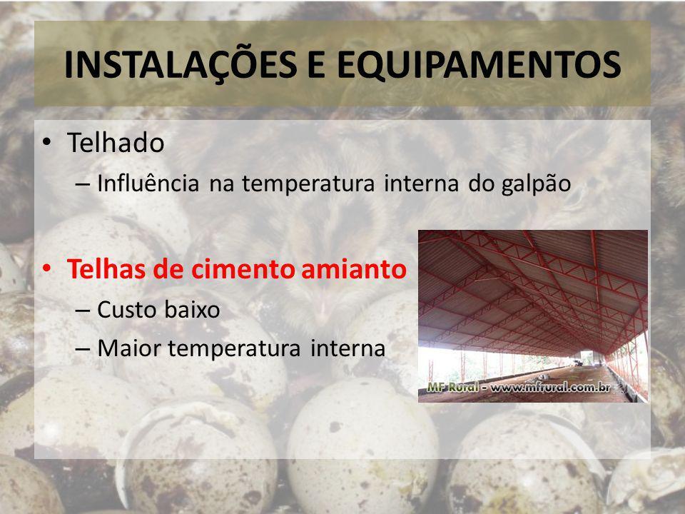 Telhado – Influência na temperatura interna do galpão Telhas de cimento amianto – Custo baixo – Maior temperatura interna