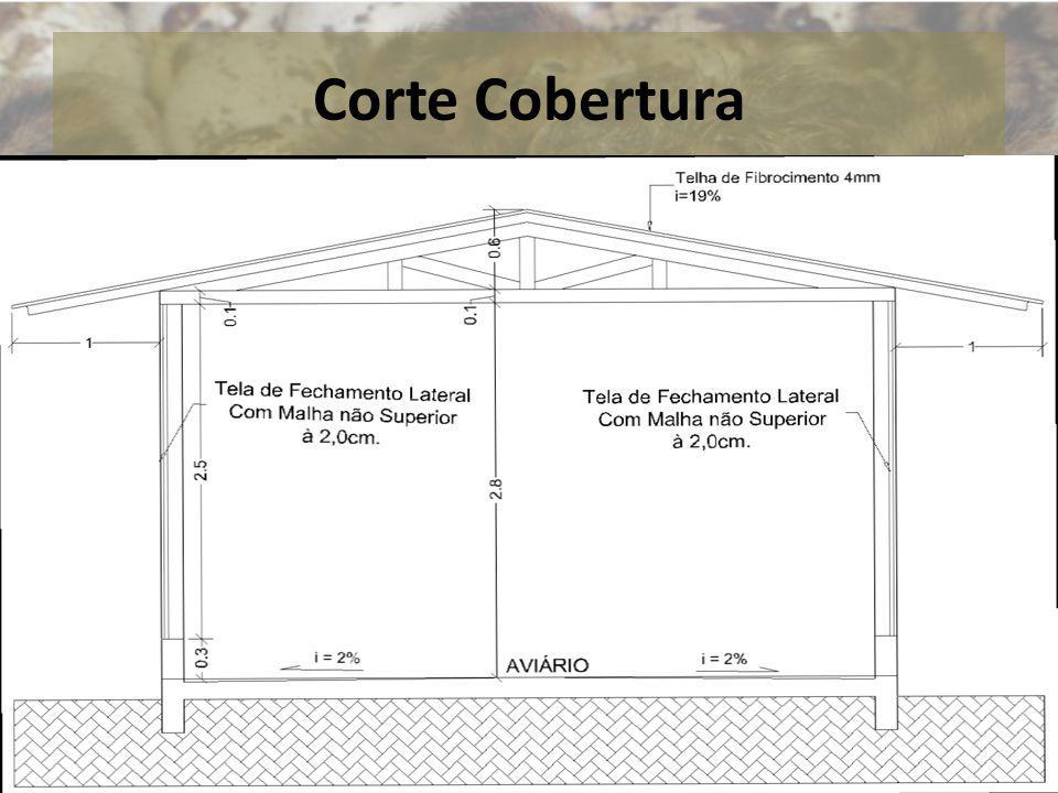 Corte Cobertura