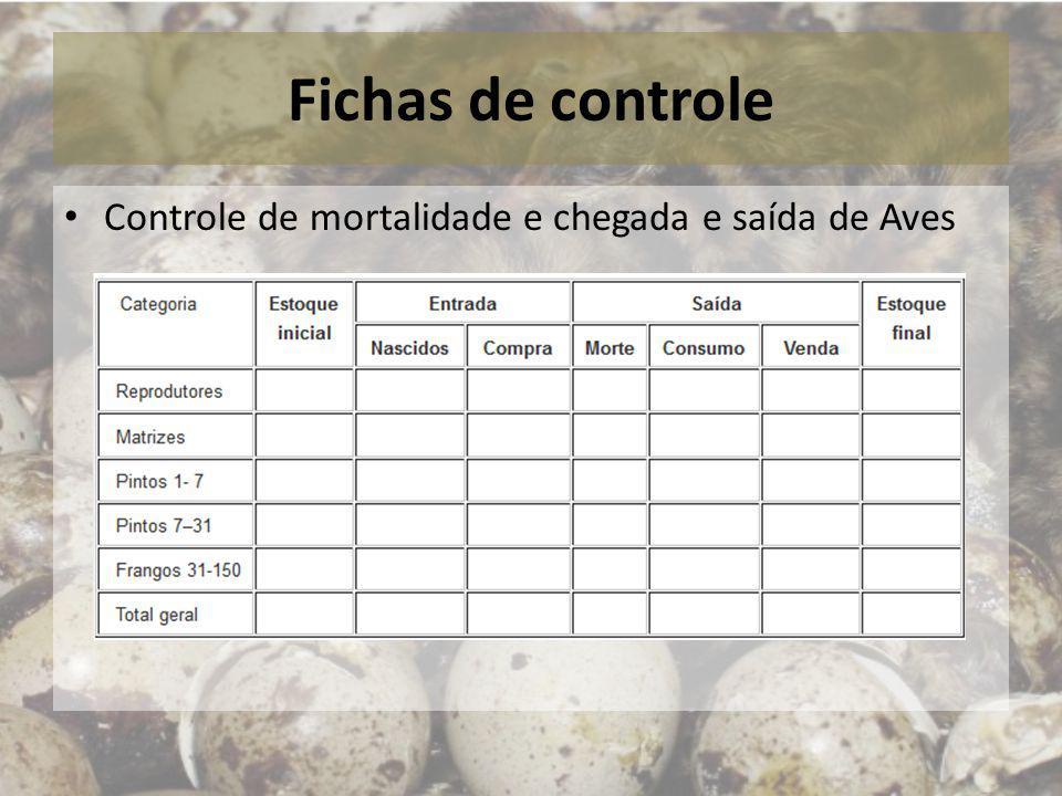 Fichas de controle Controle de mortalidade e chegada e saída de Aves