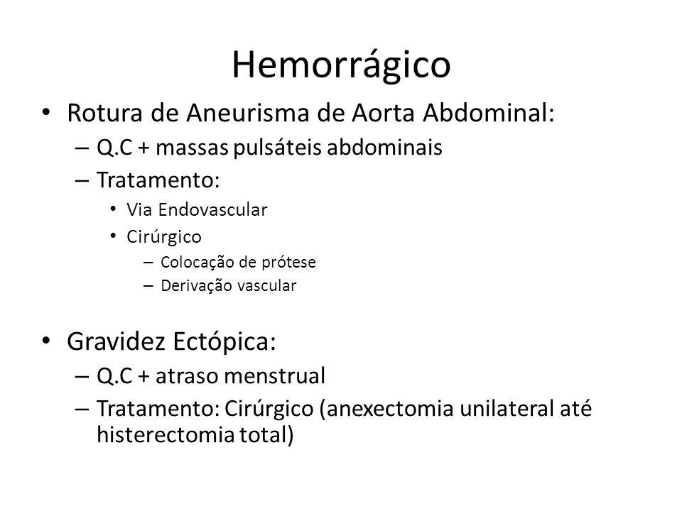 Rotura de Aneurisma de Aorta Abdominal: – Q.C + massas pulsáteis abdominais – Tratamento: Via Endovascular Cirúrgico – Colocação de prótese – Derivaçã