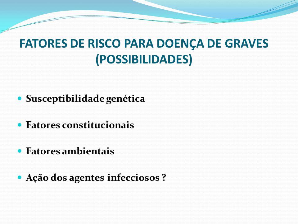 FATORES DE RISCO PARA DOENÇA DE GRAVES (POSSIBILIDADES) Susceptibilidade genética Fatores constitucionais Fatores ambientais Ação dos agentes infeccio