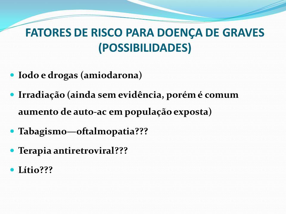 FATORES DE RISCO PARA DOENÇA DE GRAVES (POSSIBILIDADES) Iodo e drogas (amiodarona) Irradiação (ainda sem evidência, porém é comum aumento de auto-ac e