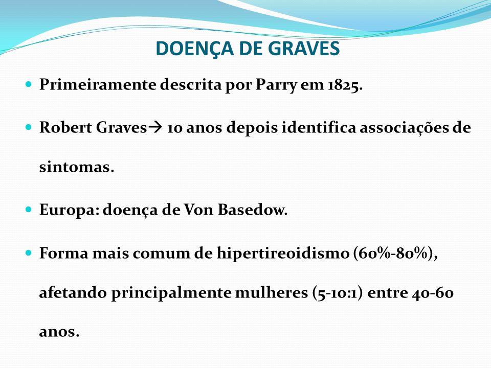 DOENÇA DE GRAVES Primeiramente descrita por Parry em 1825. Robert Graves 10 anos depois identifica associações de sintomas. Europa: doença de Von Base