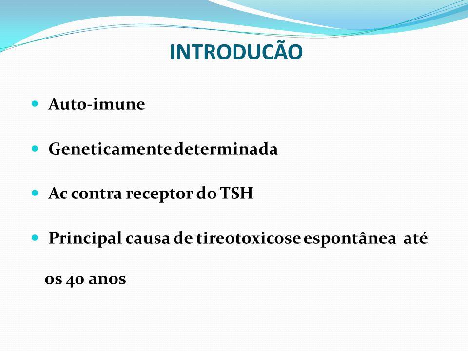 INTRODUCÃO Auto-imune Geneticamente determinada Ac contra receptor do TSH Principal causa de tireotoxicose espontânea até os 40 anos