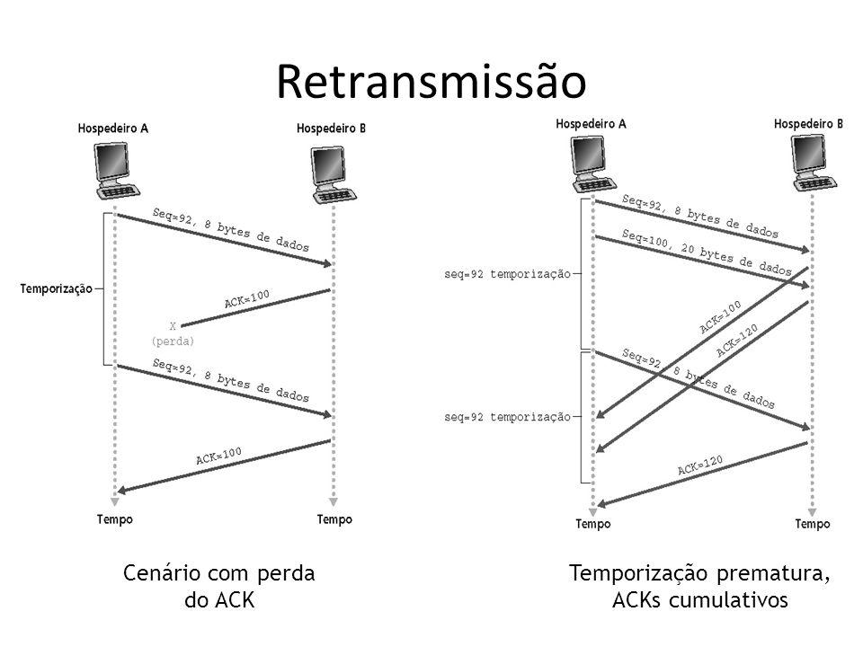 Retransmissão Cenário com perda do ACK Temporização prematura, ACKs cumulativos