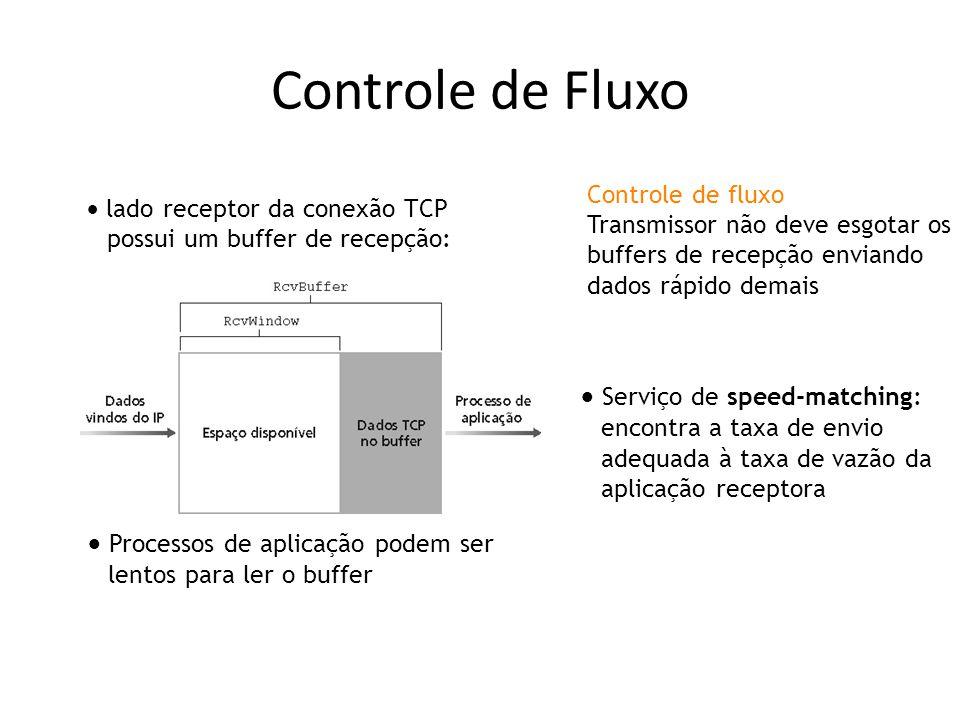 Controle de Fluxo lado receptor da conexão TCP possui um buffer de recepção: Processos de aplicação podem ser lentos para ler o buffer Serviço de speed-matching: encontra a taxa de envio adequada à taxa de vazão da aplicação receptora Controle de fluxo Transmissor não deve esgotar os buffers de recepção enviando dados rápido demais