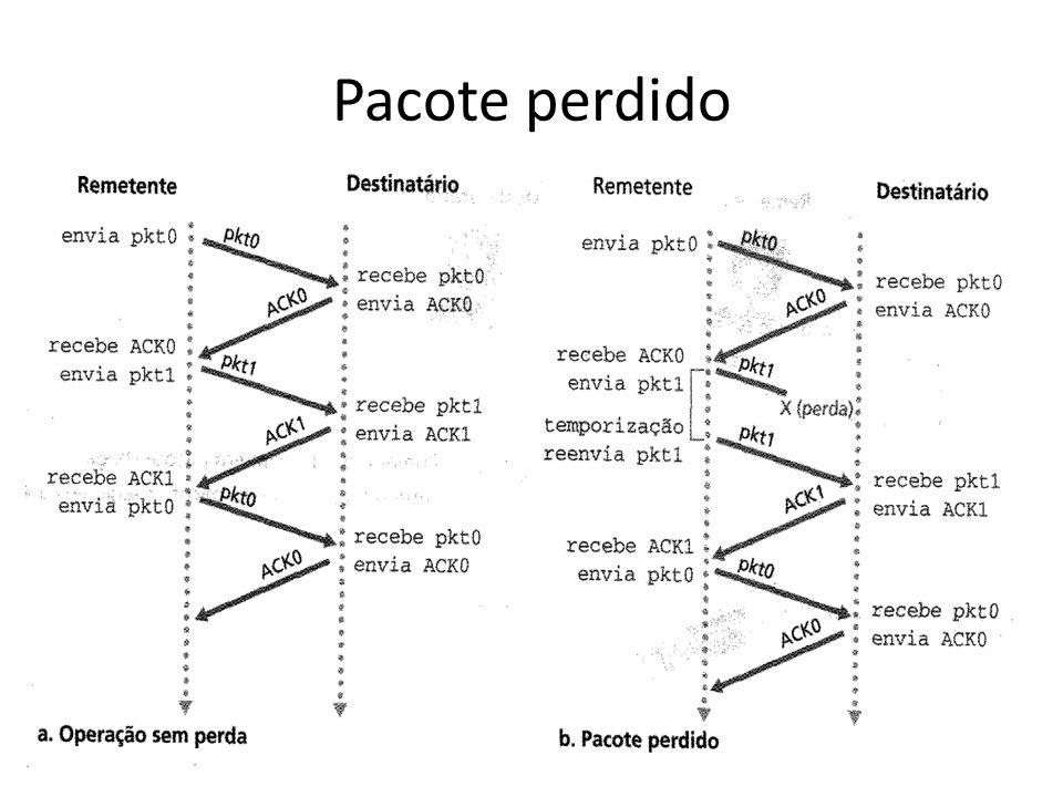 Paralelismo A solução para este problema de desempenho em particular é simples: em vez de operar em modo pare e espere, o remetente é autorizado a enviar vários pacotes sem esperar por reconhecimentos, como mostra a figura 2 (pipelining).
