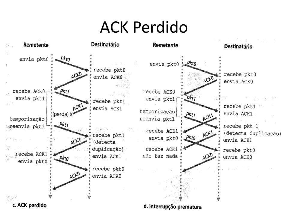 ACK Perdido