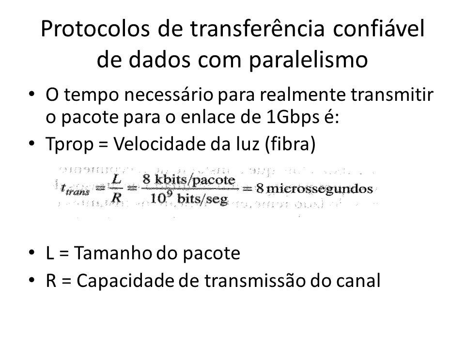 Protocolos de transferência confiável de dados com paralelismo O tempo necessário para realmente transmitir o pacote para o enlace de 1Gbps é: Tprop = Velocidade da luz (fibra) L = Tamanho do pacote R = Capacidade de transmissão do canal