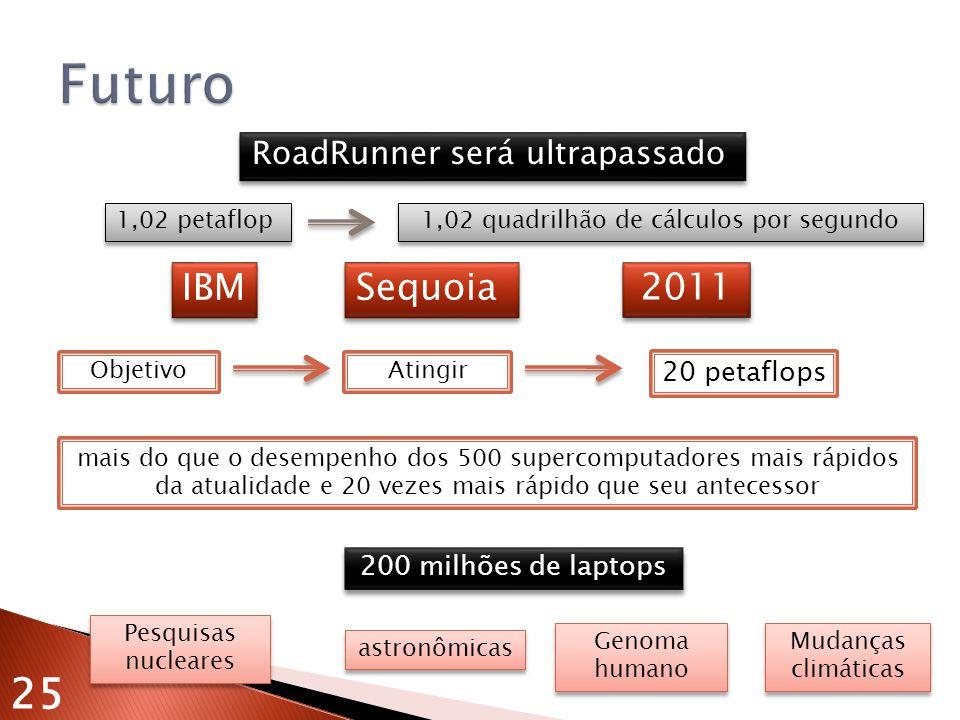 RoadRunner será ultrapassado Sequoia 2011 mais do que o desempenho dos 500 supercomputadores mais rápidos da atualidade e 20 vezes mais rápido que seu antecessor Pesquisas nucleares astronômicas Genoma humano Mudanças climáticas 200 milhões de laptops ObjetivoAtingir 20 petaflops 25 1,02 petaflop 1,02 quadrilhão de cálculos por segundo IBM