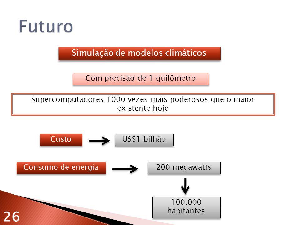 Simulação de modelos climáticos Com precisão de 1 quilômetro Supercomputadores 1000 vezes mais poderosos que o maior existente hoje Consumo de energia Custo 200 megawatts 100.000 habitantes 26 US$1 bilhão