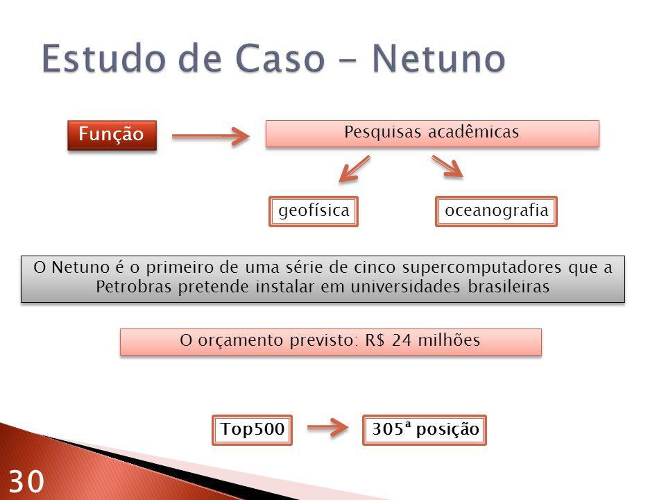 Pesquisas acadêmicas Função geofísicaoceanografia O Netuno é o primeiro de uma série de cinco supercomputadores que a Petrobras pretende instalar em universidades brasileiras O orçamento previsto: R$ 24 milhões 305ª posiçãoTop500 30
