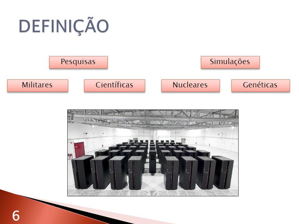 Pesquisas Científicas Militares 6 Simulações Nucleares Genéticas