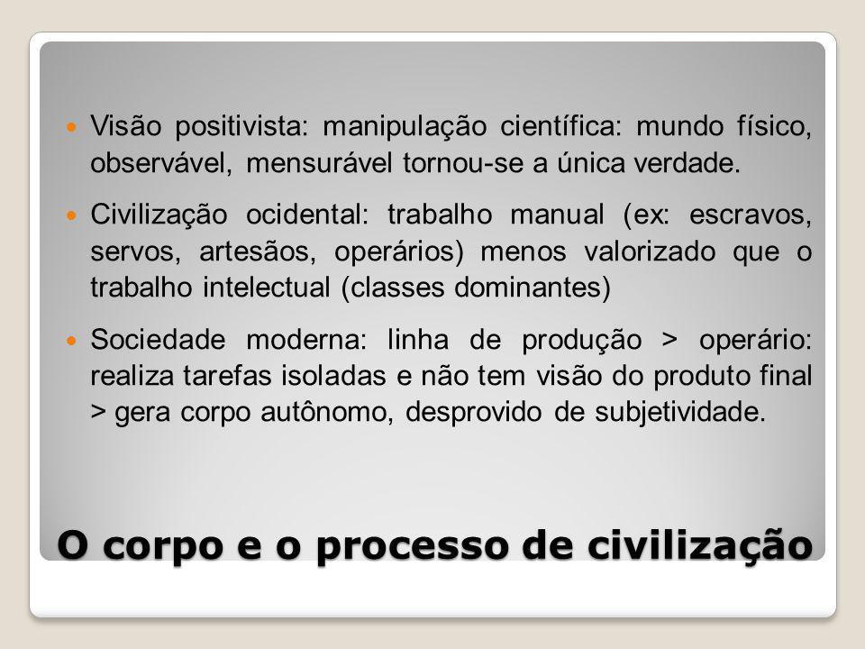 O corpo e o processo de civilização Visão positivista: manipulação científica: mundo físico, observável, mensurável tornou-se a única verdade.