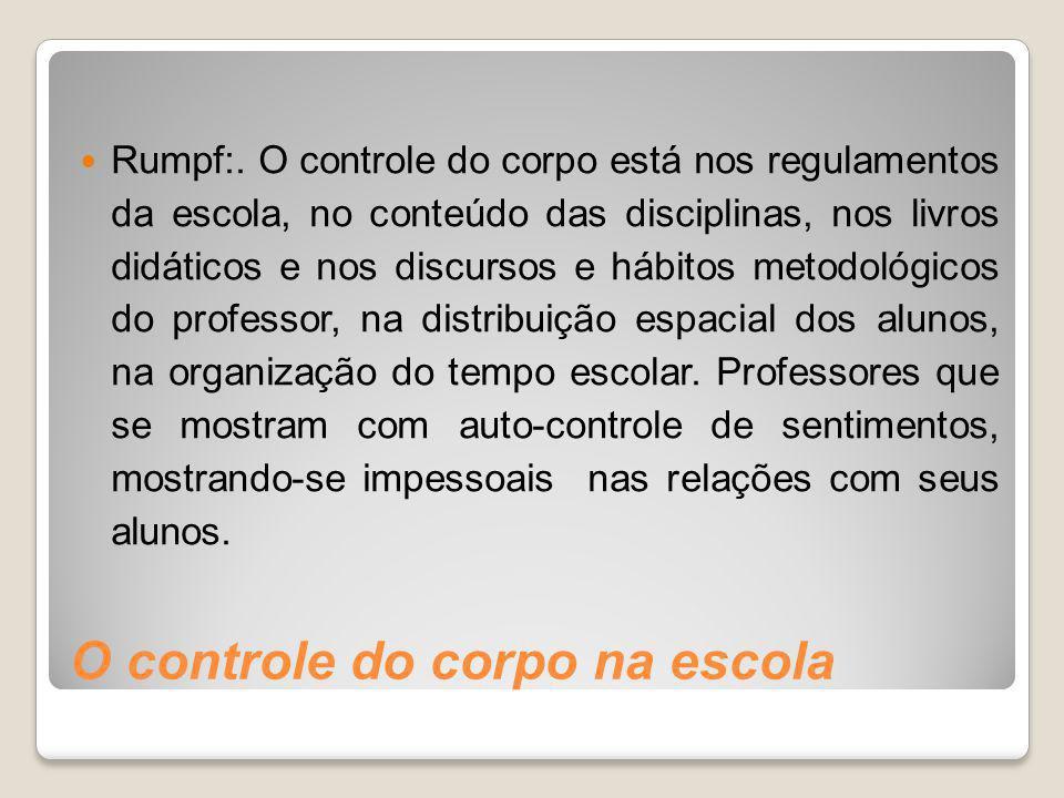 O controle do corpo na escola Rumpf:.