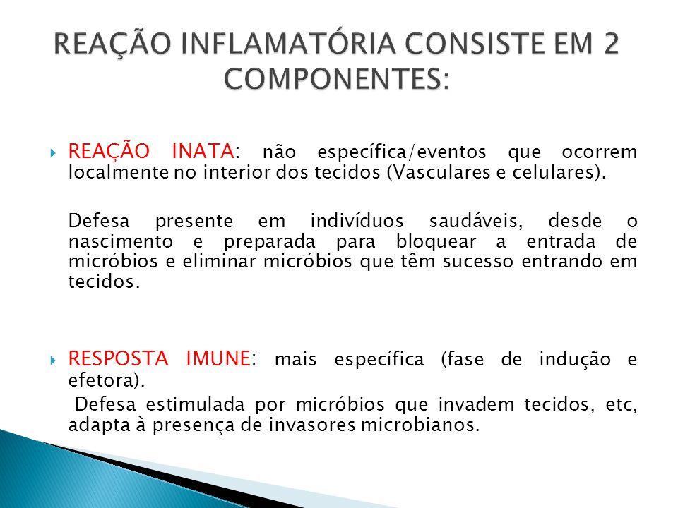 REAÇÃO INATA: não específica/eventos que ocorrem localmente no interior dos tecidos (Vasculares e celulares). Defesa presente em indivíduos saudáveis,