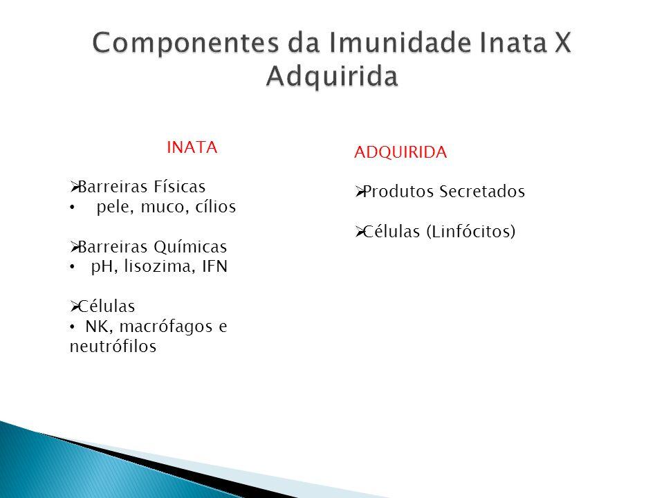 INATA Barreiras Físicas pele, muco, cílios Barreiras Químicas pH, lisozima, IFN Células NK, macrófagos e neutrófilos ADQUIRIDA Produtos Secretados Cél