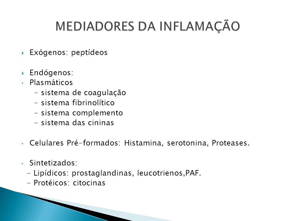 Exógenos: peptídeos Endógenos: Plasmáticos - sistema de coagulação - sistema fibrinolítico - sistema complemento - sistema das cininas Celulares Pré-f