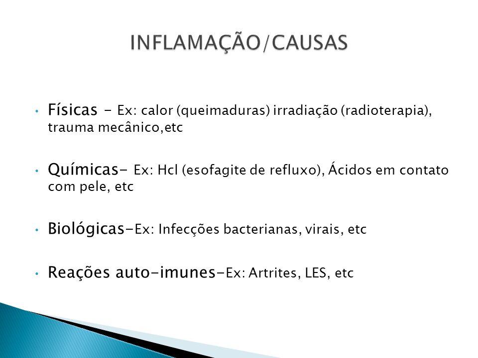 Físicas – Ex: calor (queimaduras) irradiação (radioterapia), trauma mecânico,etc Químicas- Ex: Hcl (esofagite de refluxo), Ácidos em contato com pele,
