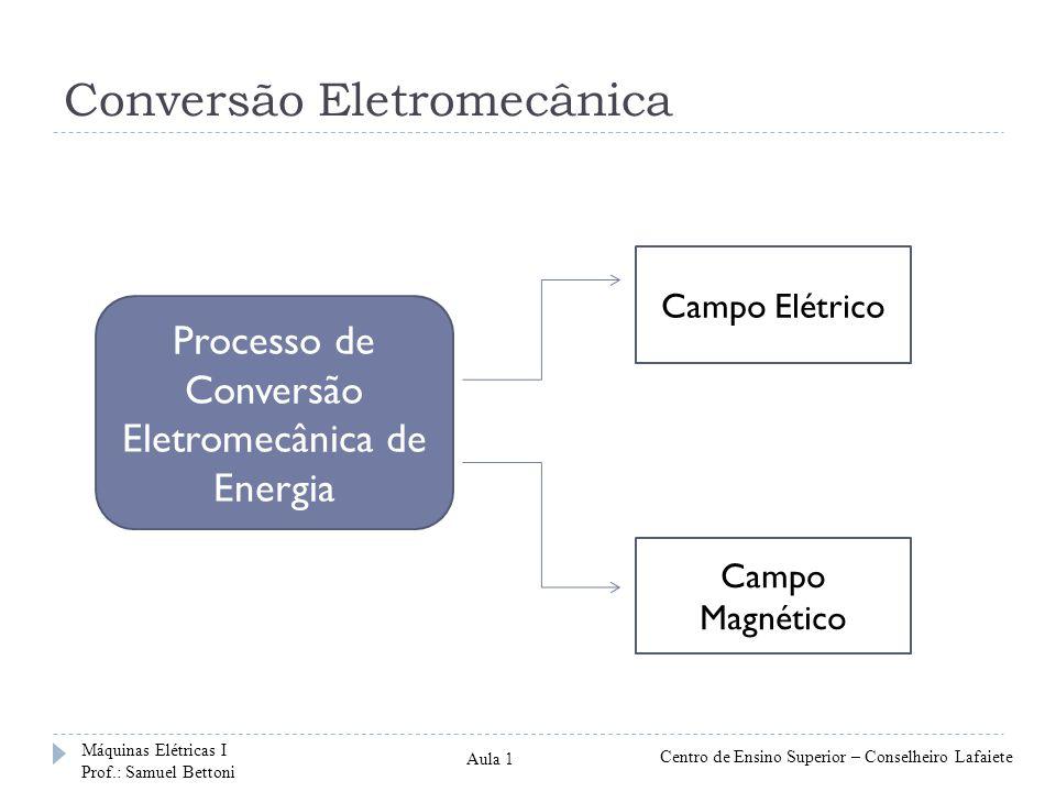 Conversão Eletromecânica Processo de Conversão Eletromecânica de Energia Campo Elétrico Campo Magnético Máquinas Elétricas I Prof.: Samuel Bettoni Cen