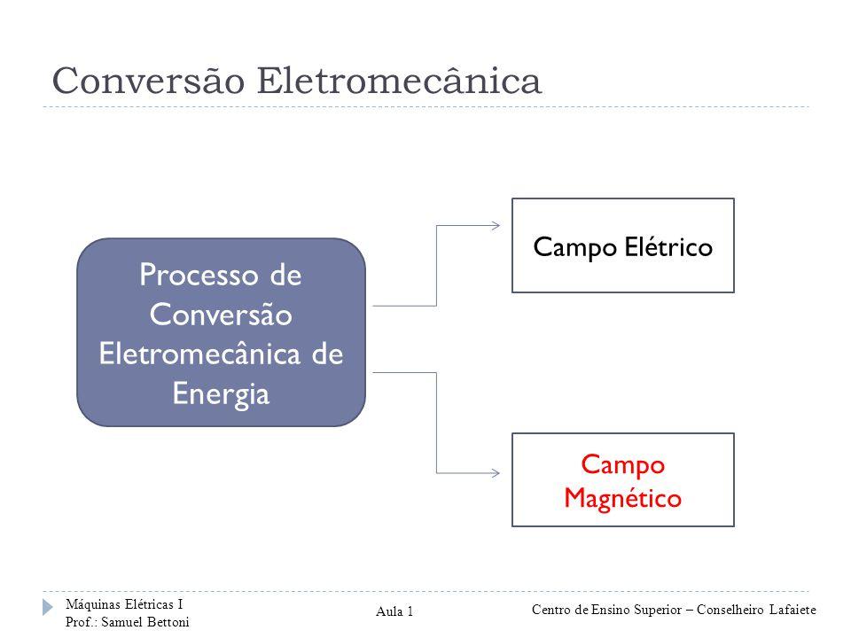Conversão Eletromecânica Processo de Conversão Eletromecânica de Energia Campo Elétrico Campo Magnético Máquinas Elétricas I Prof.: Samuel Bettoni Centro de Ensino Superior – Conselheiro Lafaiete Aula 1