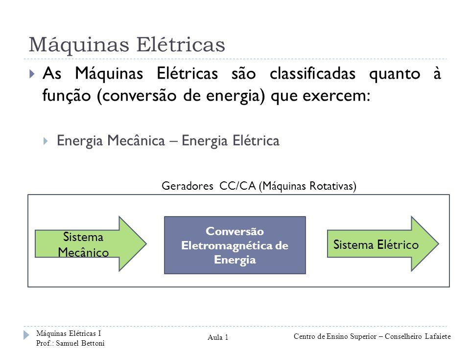 Máquinas Elétricas Sistema Mecânico Conversão Eletromagnética de Energia Sistema Elétrico As Máquinas Elétricas são classificadas quanto à função (conversão de energia) que exercem: Energia Mecânica – Energia Elétrica Geradores CC/CA (Máquinas Rotativas) Máquinas Elétricas I Prof.: Samuel Bettoni Centro de Ensino Superior – Conselheiro Lafaiete Aula 1