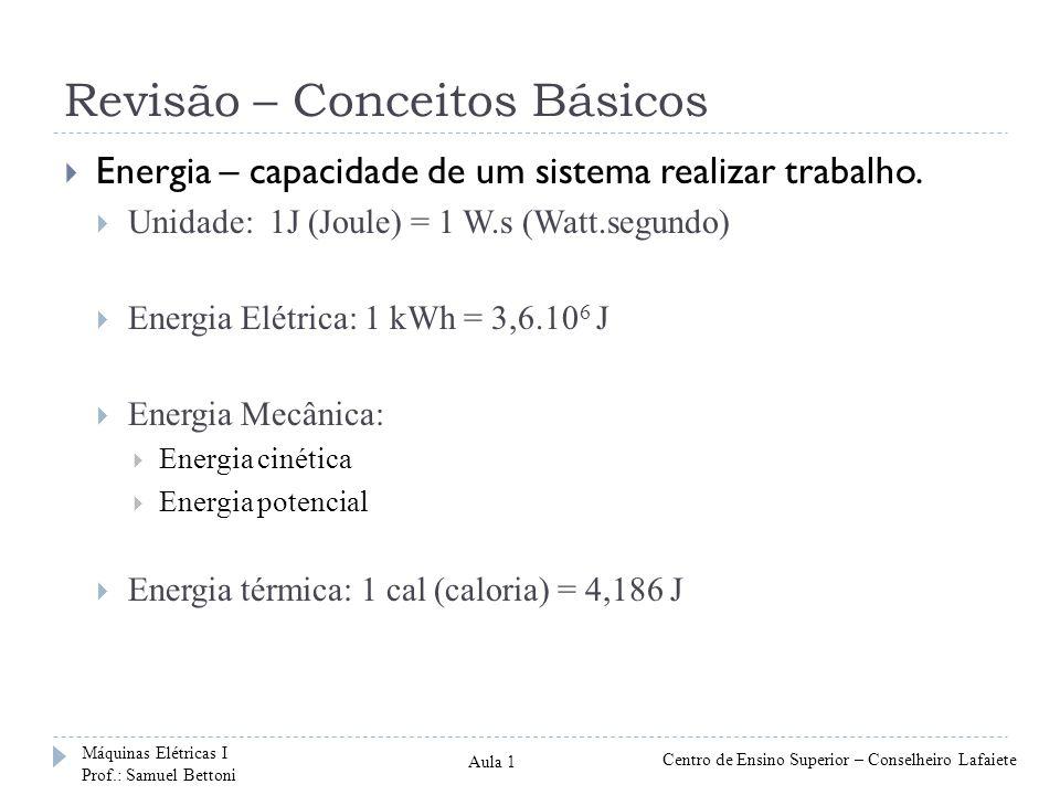 Revisão – Conceitos Básicos Energia – capacidade de um sistema realizar trabalho. Unidade: 1J (Joule) = 1 W.s (Watt.segundo) Energia Elétrica: 1 kWh =