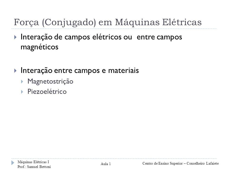 Força (Conjugado) em Máquinas Elétricas Interação de campos elétricos ou entre campos magnéticos Interação entre campos e materiais Magnetostrição Pie