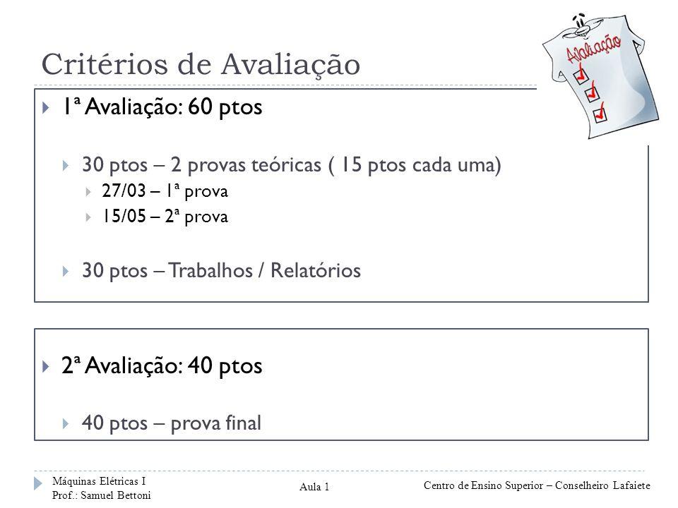 Critérios de Avaliação 1ª Avaliação: 60 ptos 30 ptos – 2 provas teóricas ( 15 ptos cada uma) 27/03 – 1ª prova 15/05 – 2ª prova 30 ptos – Trabalhos / R