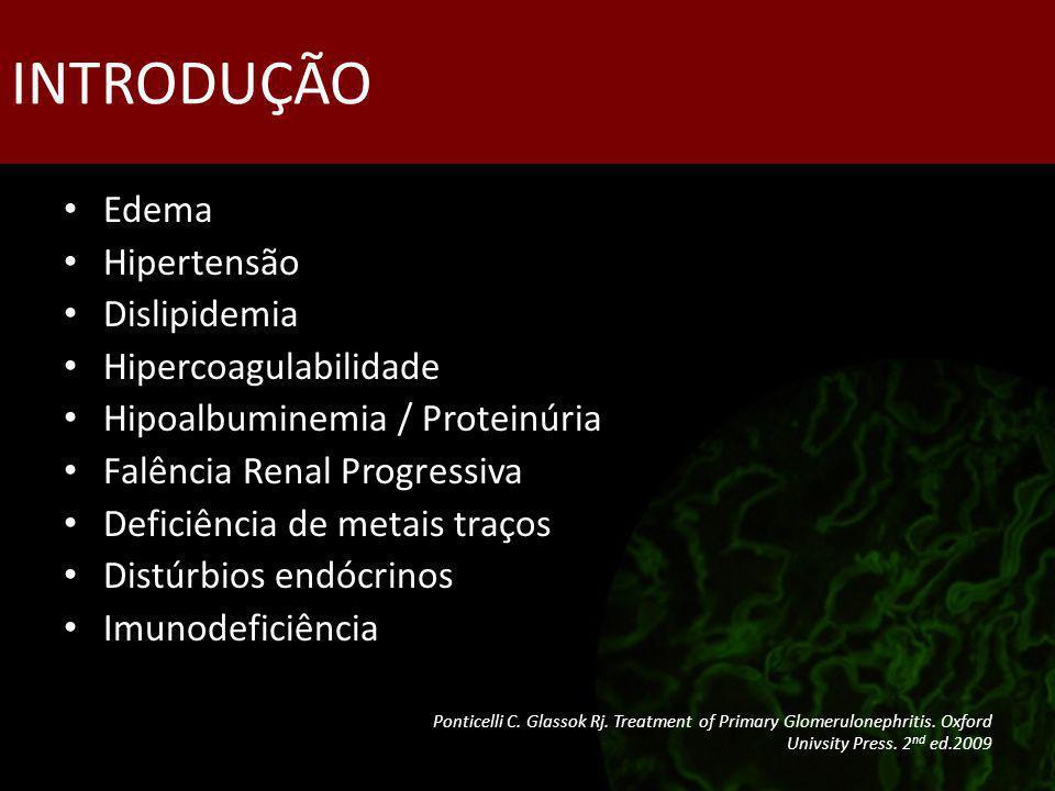 INTRODUÇÃO Edema Hipertensão Dislipidemia Hipercoagulabilidade Hipoalbuminemia / Proteinúria Falência Renal Progressiva Deficiência de metais traços D