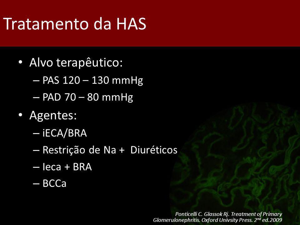 Tratamento da HAS Alvo terapêutico: – PAS 120 – 130 mmHg – PAD 70 – 80 mmHg Agentes: – iECA/BRA – Restrição de Na + Diuréticos – Ieca + BRA – BCCa Pon