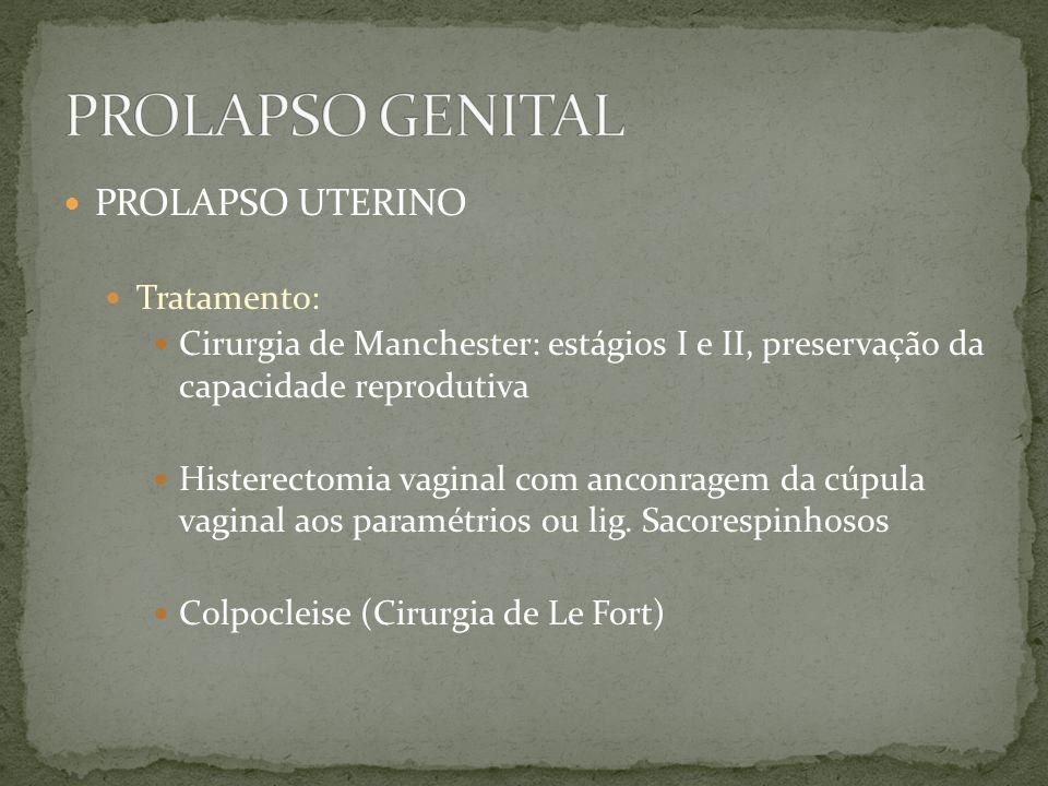 PROLAPSO UTERINO Tratamento: Cirurgia de Manchester: estágios I e II, preservação da capacidade reprodutiva Histerectomia vaginal com anconragem da cú