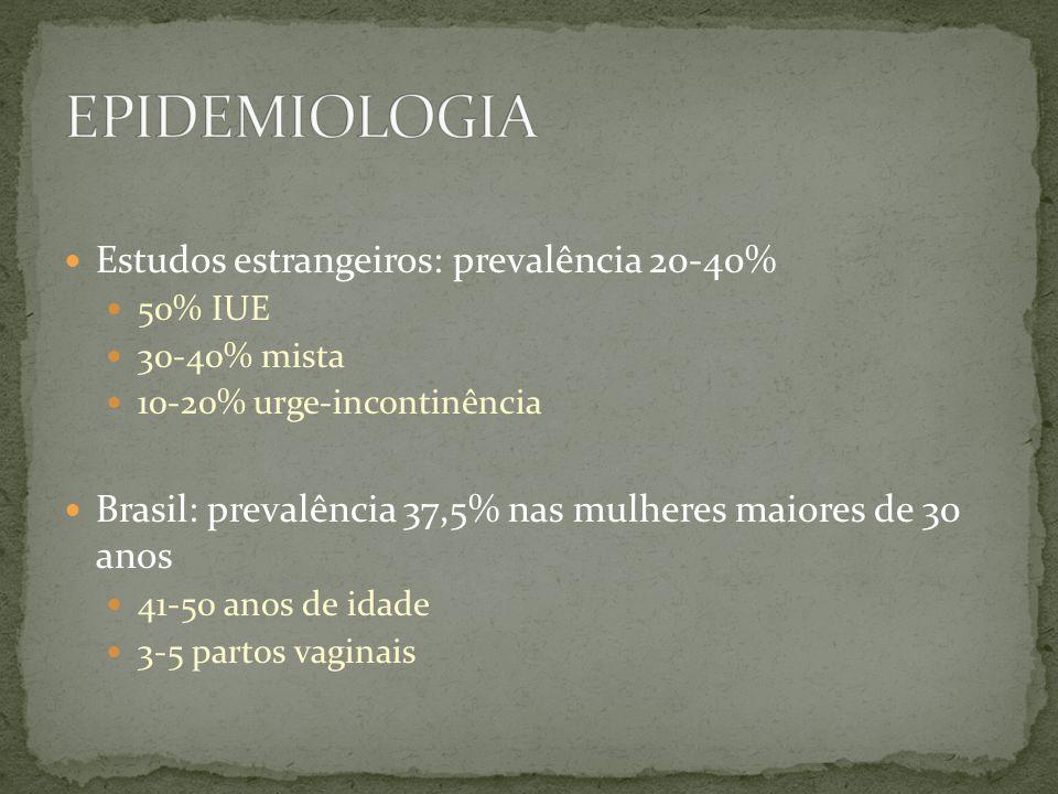 Estudos estrangeiros: prevalência 20-40% 50% IUE 30-40% mista 10-20% urge-incontinência Brasil: prevalência 37,5% nas mulheres maiores de 30 anos 41-5