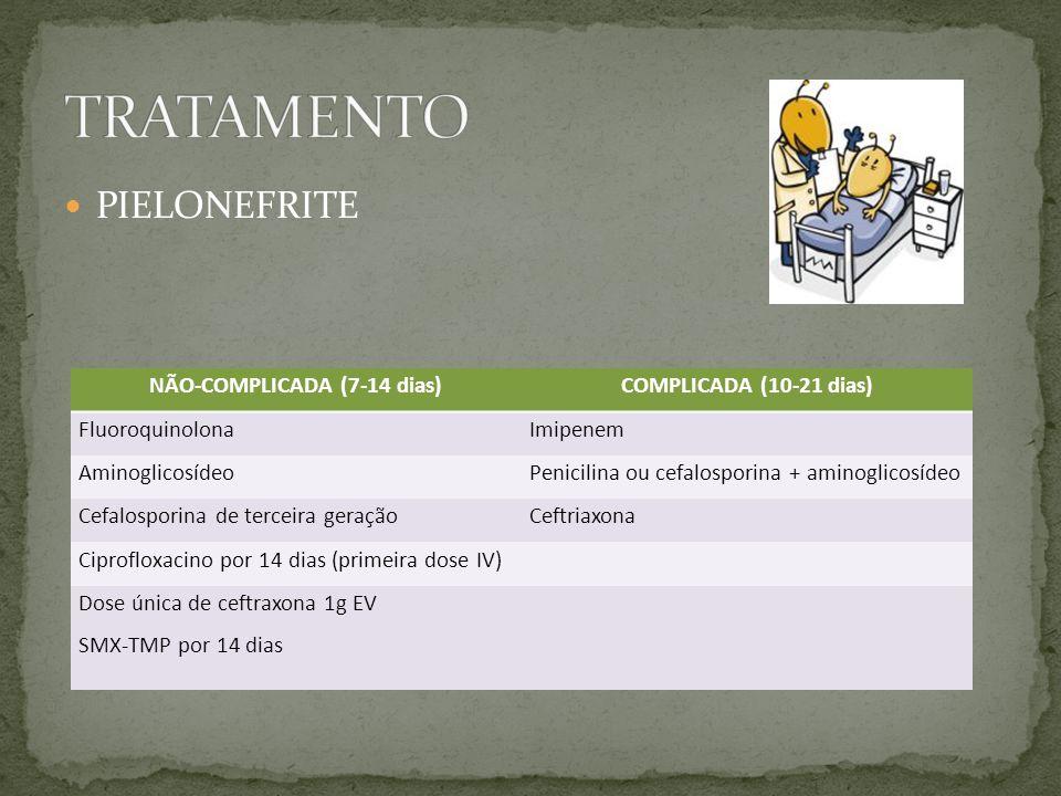 PIELONEFRITE NÃO-COMPLICADA (7-14 dias)COMPLICADA (10-21 dias) FluoroquinolonaImipenem AminoglicosídeoPenicilina ou cefalosporina + aminoglicosídeo Ce
