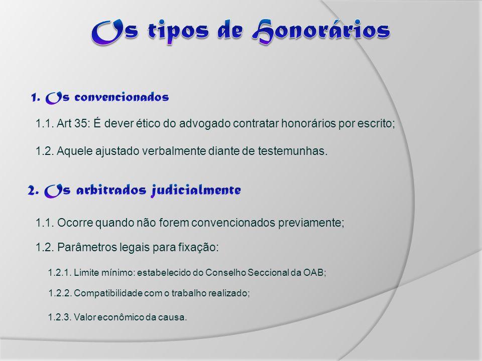 1.1.Art 35: É dever ético do advogado contratar honorários por escrito; 1.2.