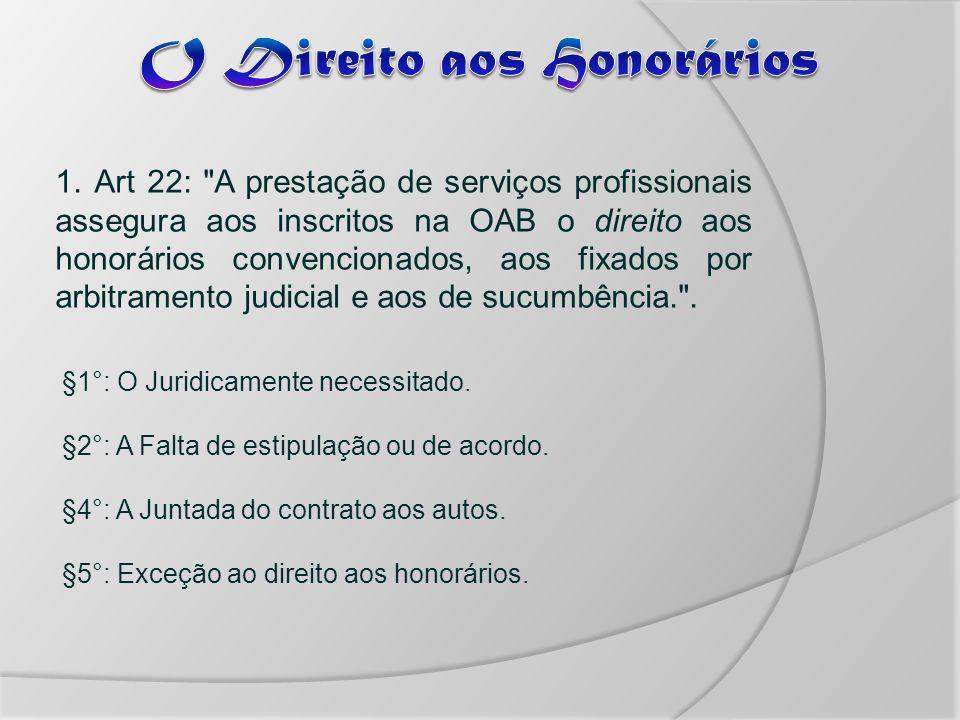 1. Art 22: