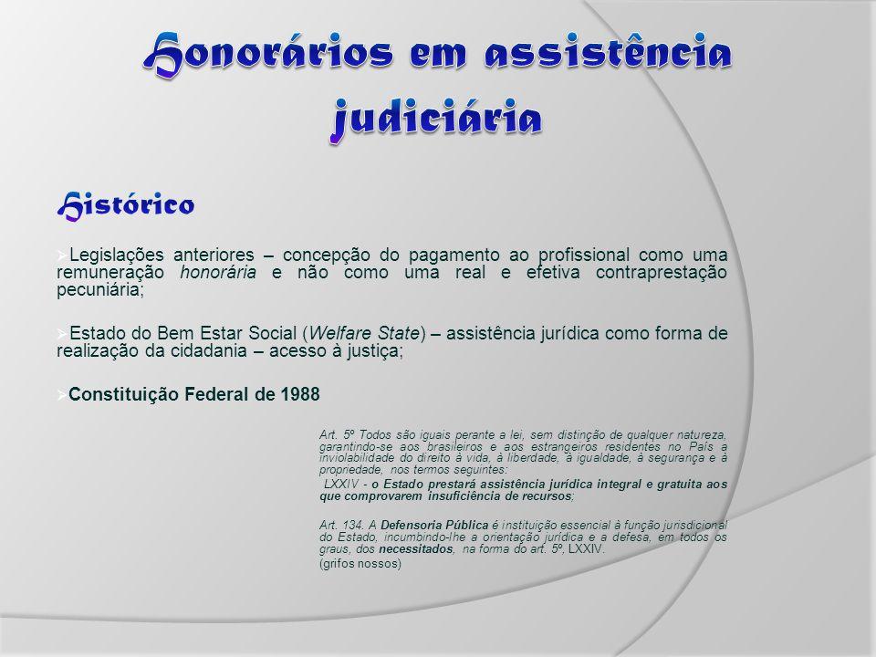 Legislações anteriores – concepção do pagamento ao profissional como uma remuneração honorária e não como uma real e efetiva contraprestação pecuniária; Estado do Bem Estar Social (Welfare State) – assistência jurídica como forma de realização da cidadania – acesso à justiça; Constituição Federal de 1988 Art.