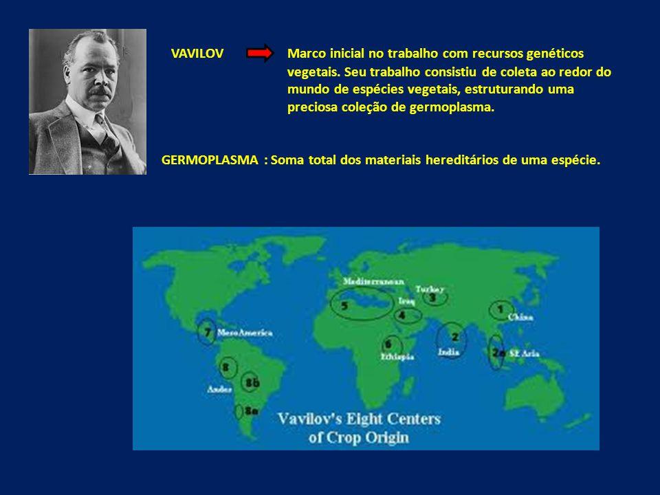VAVILOV Marco inicial no trabalho com recursos genéticos vegetais.